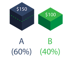 Rebalancing robo advisors robo trading stocks example